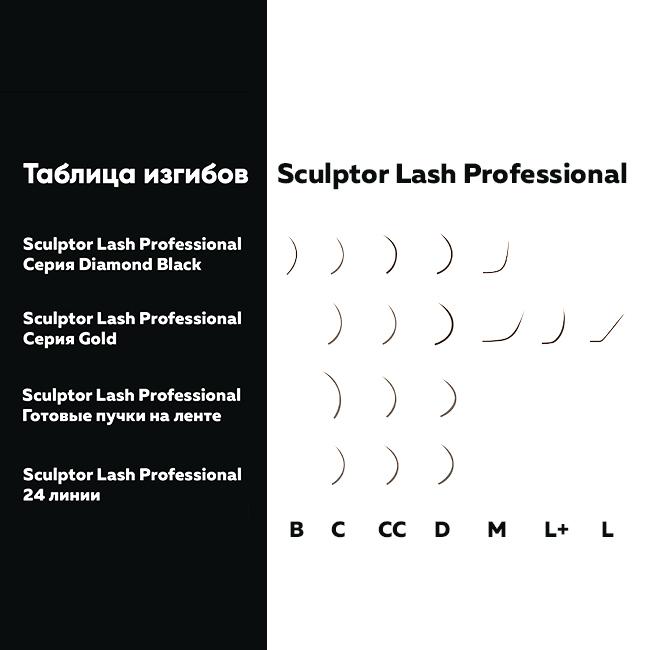 Пучки на ленте, черные, MIX (7-13), 20 лент  SCULPTOR LASH